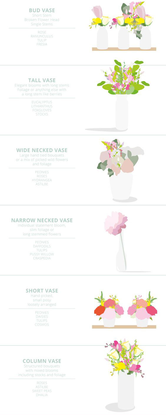 how to choose the right vase
